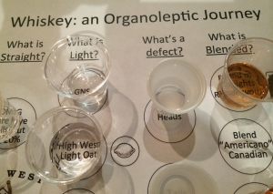 Organoleptic Journey by High West Distillery